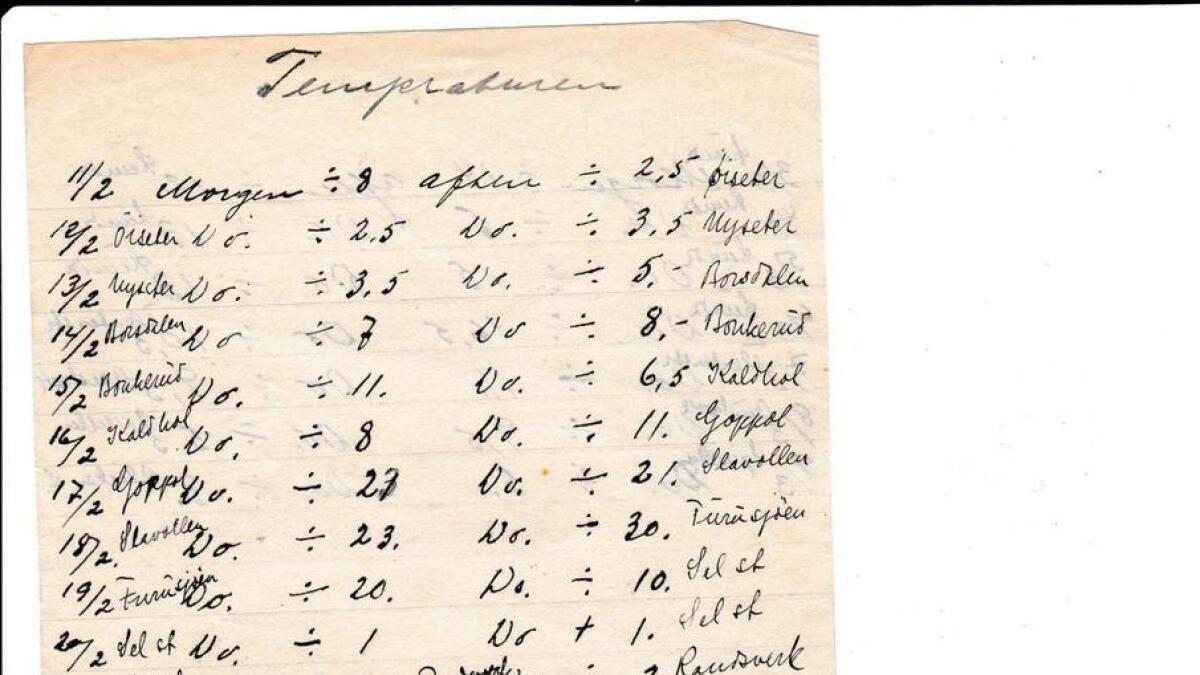 Bruns notat inneheld både detaljerte ruteoversikter og temperaturar. Her ser du oversikt over dato, plass og temperatur på ruta Brun og soldatane gjekk februar til mars 1931.